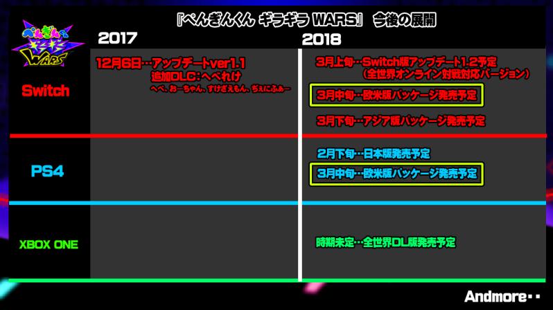 20.pggw1.1_ロードマップ